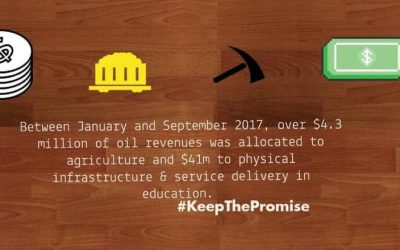 Sign This Petition: Keep the Promise – Enact the Mineral Revenue Management Act